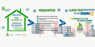 Subsidios de Mejoramiento de Vivienda  - Perímetro Urbano